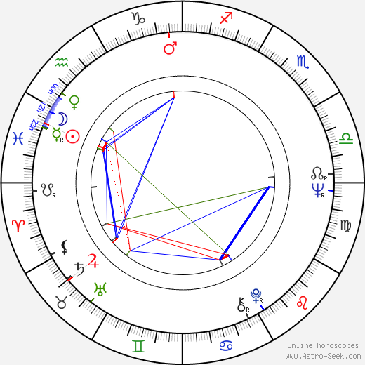 Susan Browning birth chart, Susan Browning astro natal horoscope, astrology