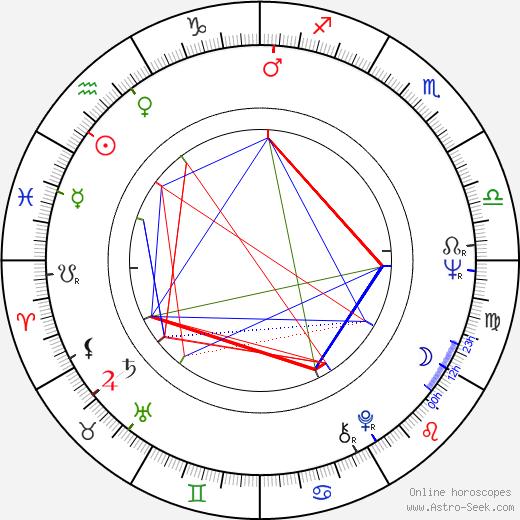 Vilen Galstyan birth chart, Vilen Galstyan astro natal horoscope, astrology