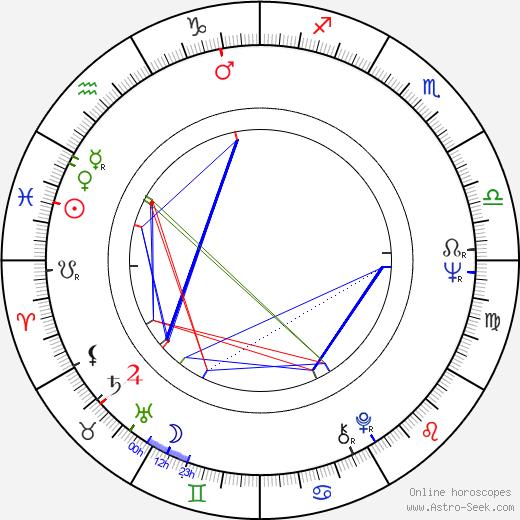 Alain Boublil astro natal birth chart, Alain Boublil horoscope, astrology
