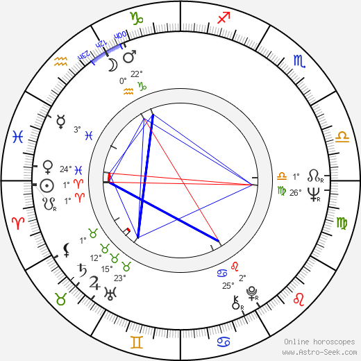 Bruno Ganz birth chart, biography, wikipedia 2018, 2019