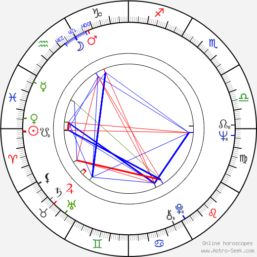 Bruno Ganz astro natal birth chart, Bruno Ganz horoscope, astrology