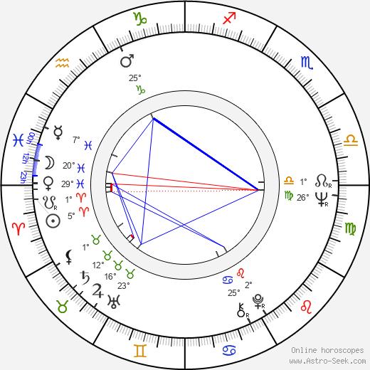 Cláudio Marzo birth chart, biography, wikipedia 2019, 2020