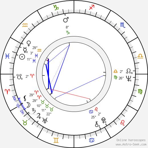 Gaye Brown birth chart, biography, wikipedia 2020, 2021