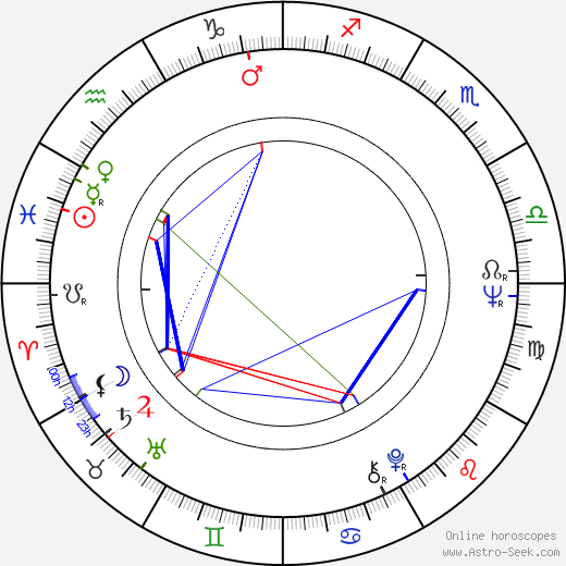Gaye Brown birth chart, Gaye Brown astro natal horoscope, astrology