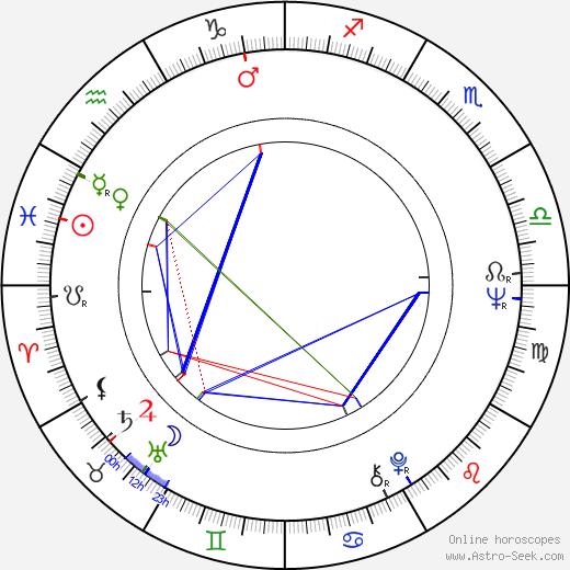 John Hancock tema natale, oroscopo, John Hancock oroscopi gratuiti, astrologia