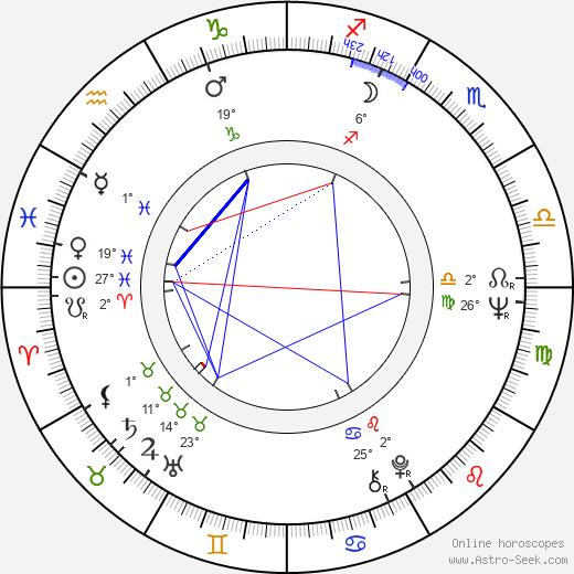 Stefan Jarl birth chart, biography, wikipedia 2019, 2020