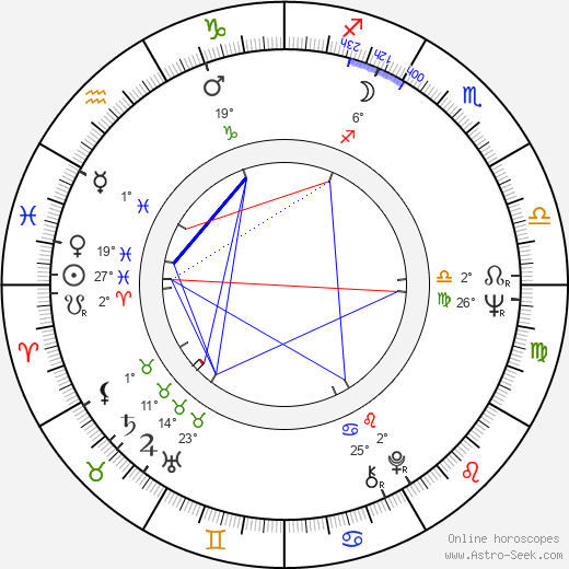 Wilson Pickett birth chart, biography, wikipedia 2017, 2018