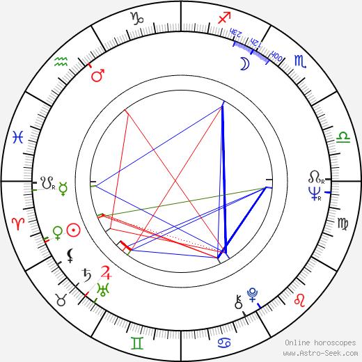 Bert Schneider astro natal birth chart, Bert Schneider horoscope, astrology