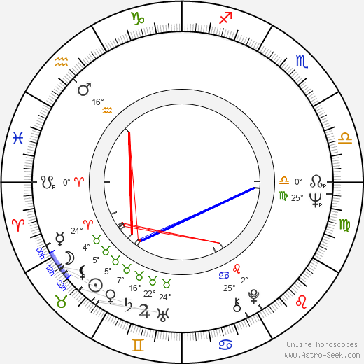 Claudine Auger birth chart, biography, wikipedia 2019, 2020