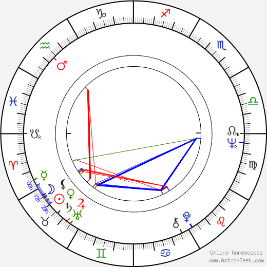 Claudine Auger astro natal birth chart, Claudine Auger horoscope, astrology