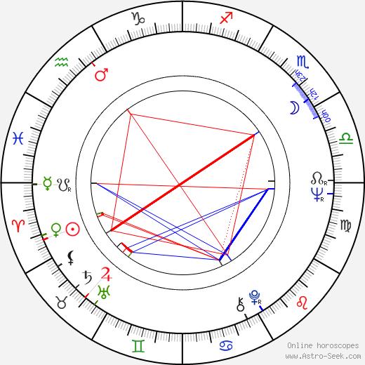 Donald Pilon день рождения гороскоп, Donald Pilon Натальная карта онлайн