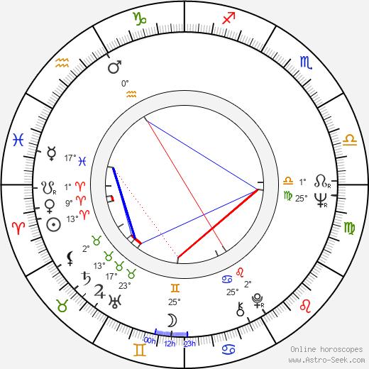 Eric Braeden birth chart, biography, wikipedia 2018, 2019