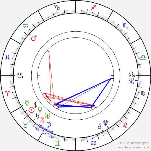 Flynn Robinson tema natale, oroscopo, Flynn Robinson oroscopi gratuiti, astrologia
