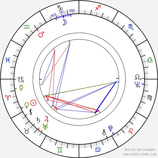 Hannu Peltomaa birth chart, Hannu Peltomaa astro natal horoscope, astrology