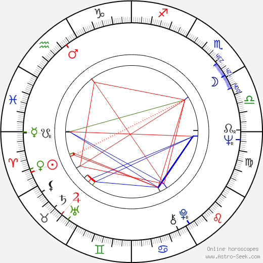 Manuel de Blas birth chart, Manuel de Blas astro natal horoscope, astrology