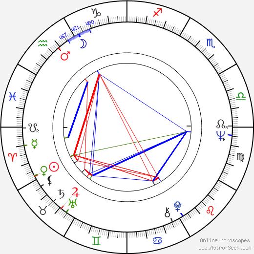 Michael Vickers tema natale, oroscopo, Michael Vickers oroscopi gratuiti, astrologia