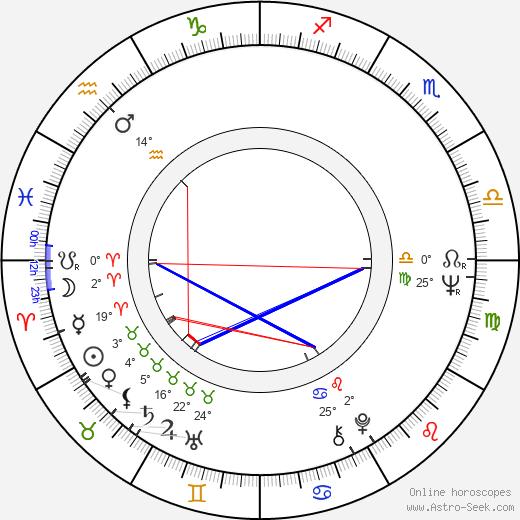 Ray Tomlinson birth chart, biography, wikipedia 2019, 2020