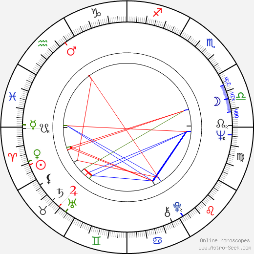 Shirley Stelfox birth chart, Shirley Stelfox astro natal horoscope, astrology