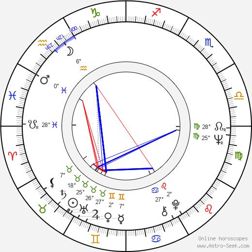David Lyon birth chart, biography, wikipedia 2019, 2020