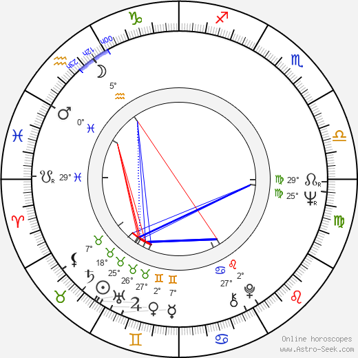 Juha Soisalo birth chart, biography, wikipedia 2018, 2019