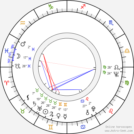 Nora Ephron birth chart, biography, wikipedia 2020, 2021