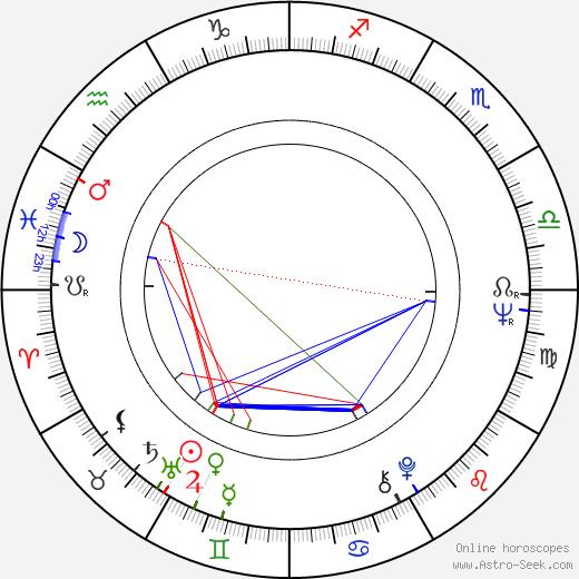 Nora Ephron birth chart, Nora Ephron astro natal horoscope, astrology