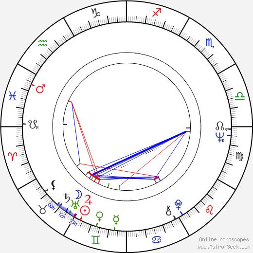 Oleg Dal birth chart, Oleg Dal astro natal horoscope, astrology