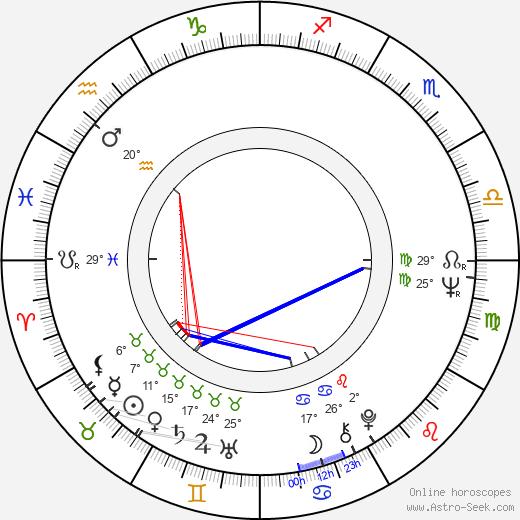 Paul Ferris birth chart, biography, wikipedia 2020, 2021