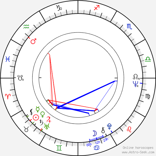 Paul Ferris birth chart, Paul Ferris astro natal horoscope, astrology