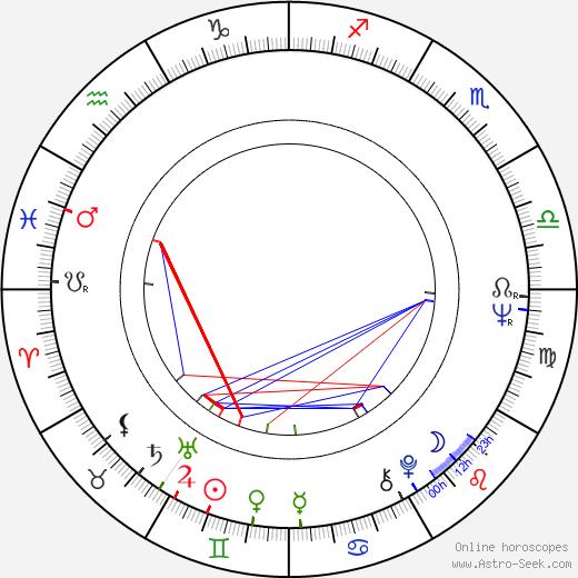 Sean Flynn birth chart, Sean Flynn astro natal horoscope, astrology