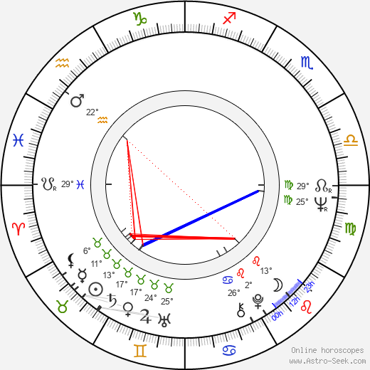 Tauno Äijälä birth chart, biography, wikipedia 2018, 2019