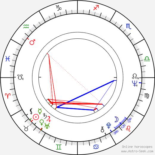 Tauno Äijälä astro natal birth chart, Tauno Äijälä horoscope, astrology