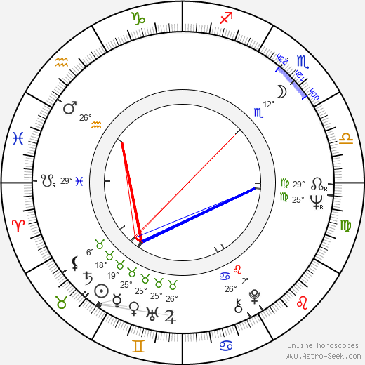 Taurean Blacque birth chart, biography, wikipedia 2019, 2020