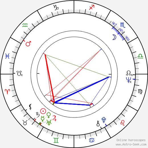 Taurean Blacque astro natal birth chart, Taurean Blacque horoscope, astrology