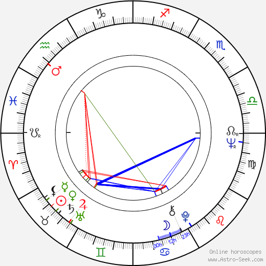 Tom E. Smith birth chart, Tom E. Smith astro natal horoscope, astrology