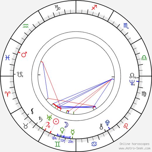 Uldis Vadziks tema natale, oroscopo, Uldis Vadziks oroscopi gratuiti, astrologia