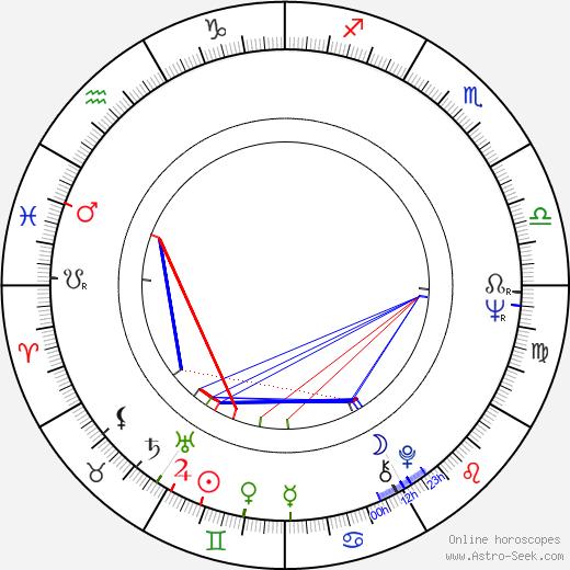 Warren Leming astro natal birth chart, Warren Leming horoscope, astrology