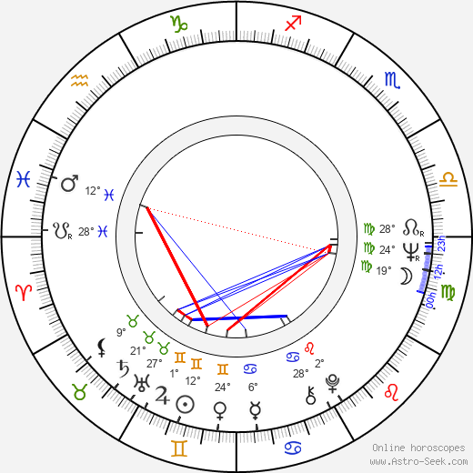Aleksandr Polynnikov birth chart, biography, wikipedia 2019, 2020