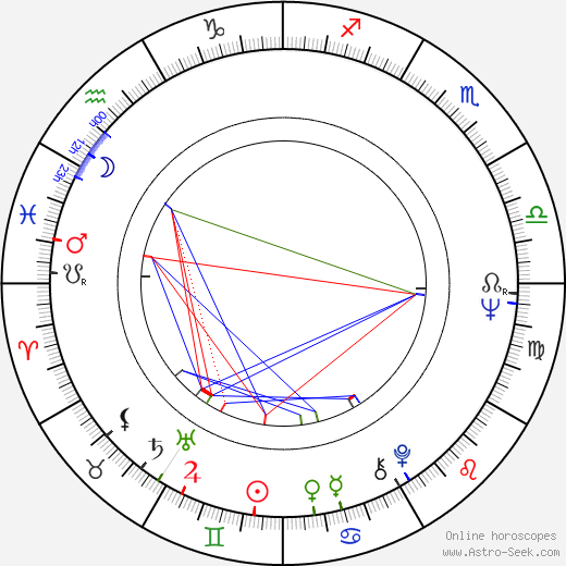 Aleksandr Potapov astro natal birth chart, Aleksandr Potapov horoscope, astrology