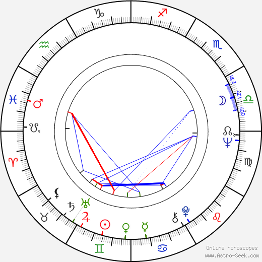 Barbara Brylska astro natal birth chart, Barbara Brylska horoscope, astrology