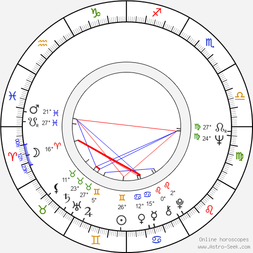 Daniela Šrajerová birth chart, biography, wikipedia 2019, 2020