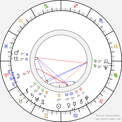 Elizabeth Franz birth chart, biography, wikipedia 2020, 2021