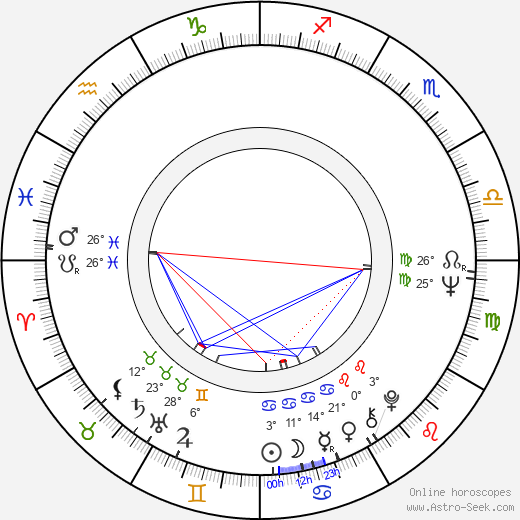Floyd Mutrux birth chart, biography, wikipedia 2019, 2020