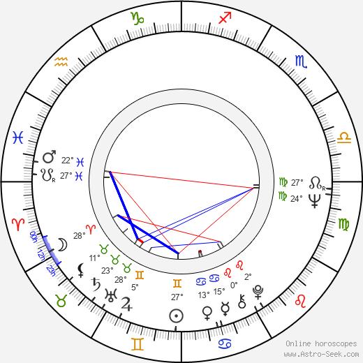 Gilberto Benetton birth chart, biography, wikipedia 2020, 2021