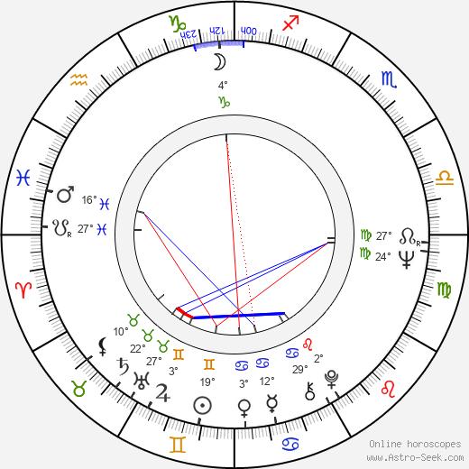 Graciela Borges tema natale, biography, Biografia da Wikipedia 2020, 2021