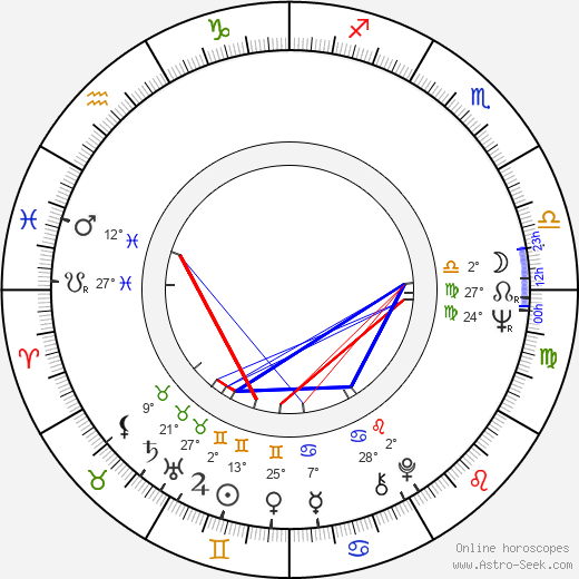 Hannu Wegelius birth chart, biography, wikipedia 2016, 2017