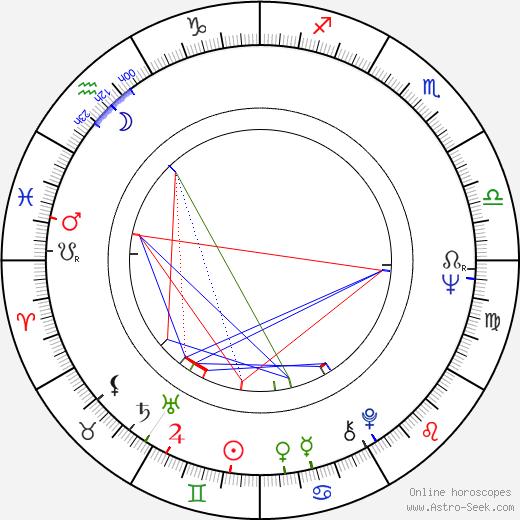 Heikki Seppälä astro natal birth chart, Heikki Seppälä horoscope, astrology
