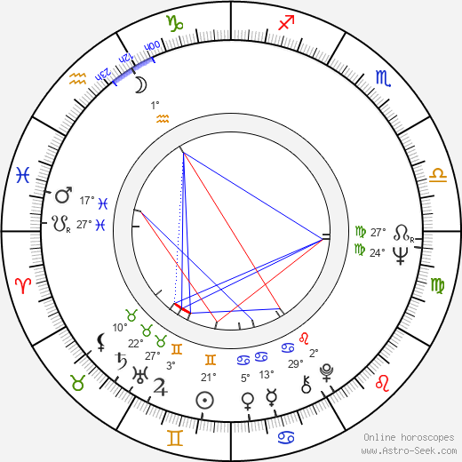 Hélène Chanel birth chart, biography, wikipedia 2020, 2021