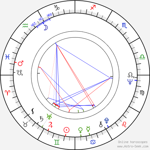 Hélène Chanel birth chart, Hélène Chanel astro natal horoscope, astrology