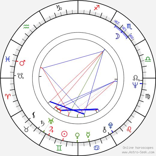 Herbert Herrmann astro natal birth chart, Herbert Herrmann horoscope, astrology